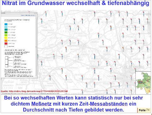 nitrat_grundwasser_wechselhaft