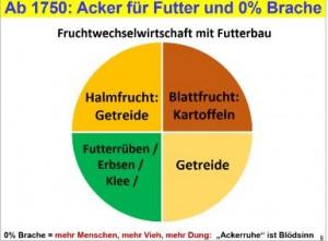 ackerruhe_ist_blödsinn_keckl