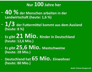 Mem mit Zahlen zur Landwirtschaft