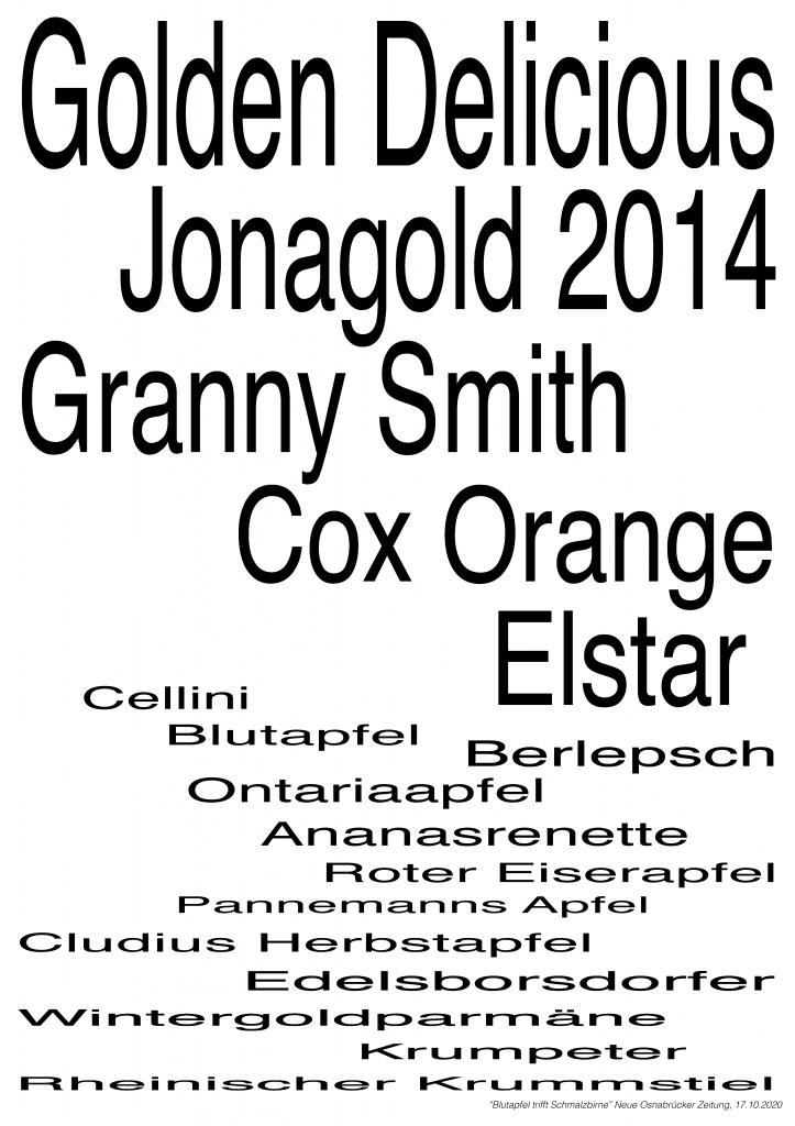 Die Namen neuer und alter Sorten gedruckt auf einem Plakat. Durch die Typografie dominieren die neuen, populären Sorten über die alten Sorten.