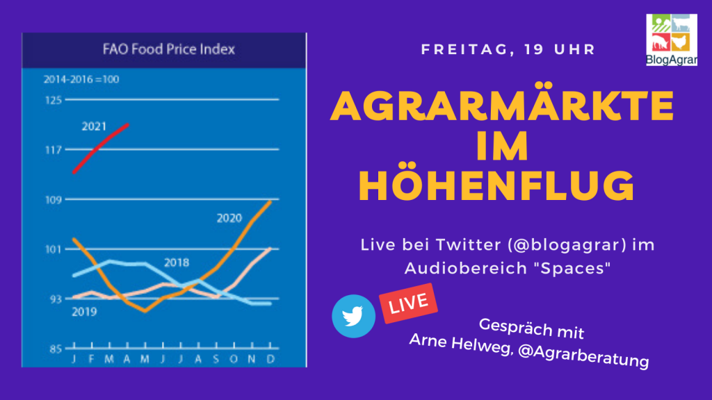 Agrarmärkte im Höhenflug: Twitter-Space am Freitag um 19 Uhr
